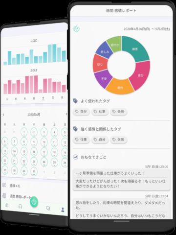 Awarefyアプリ